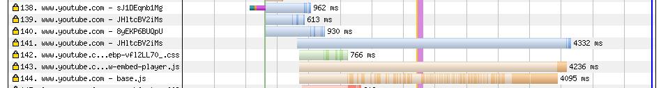 youtube base js slow loading
